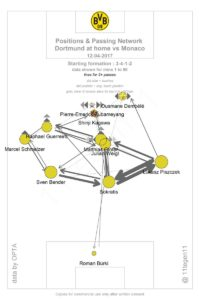 BVB Pass Map