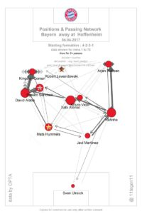 Bayern Pass Map