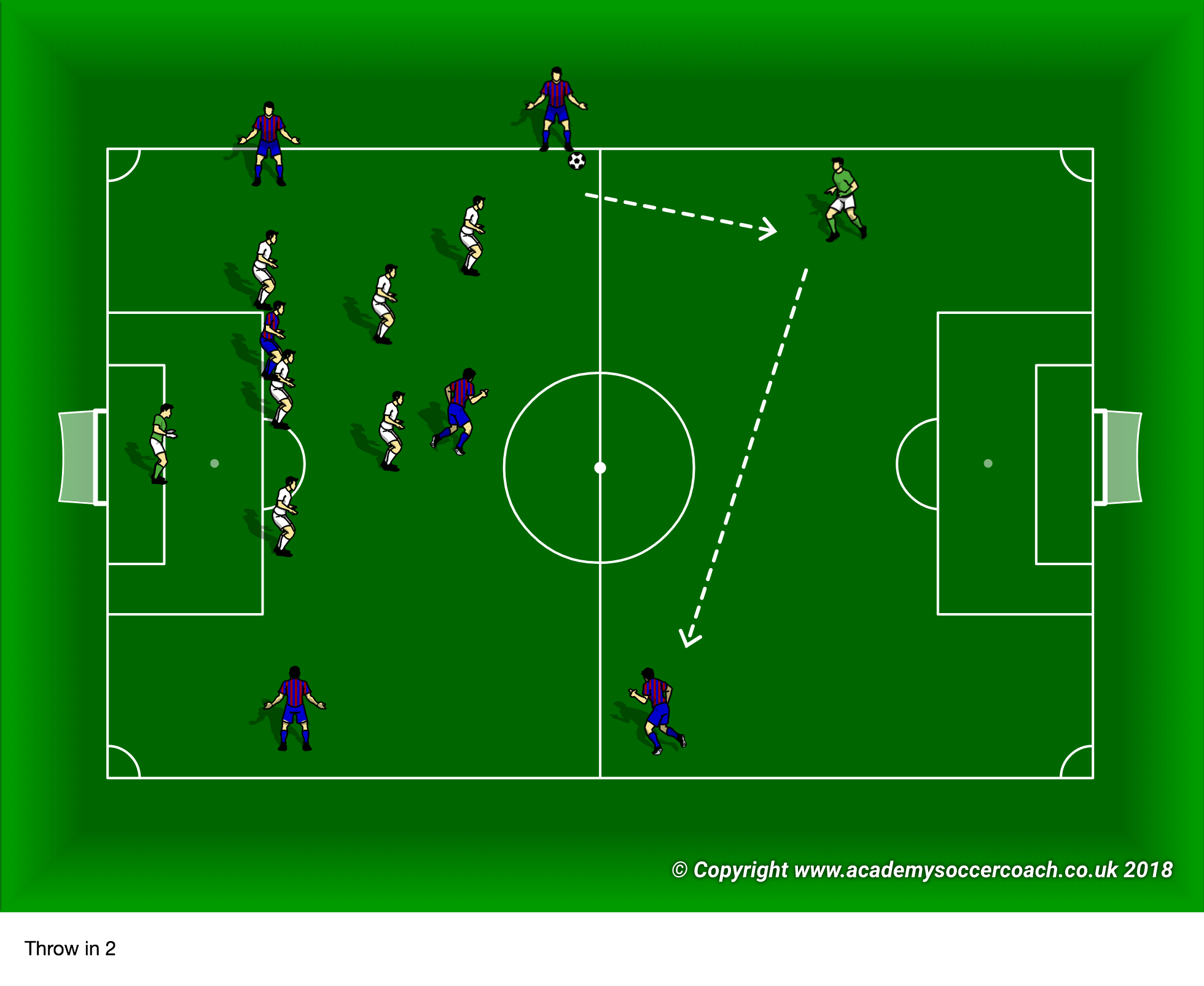 292d2102873 Even if the goalkeeper is unable to play the switch in one pass we can use a  second player to switch the ball in two passes while still creating a 1v1  in ...